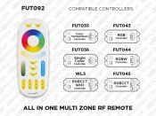 FUT092 4 Zone RF Remote for all types of LED Strips